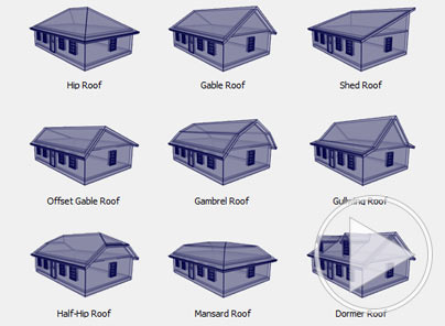 Home designer software for home design remodeling projects for Roof type names