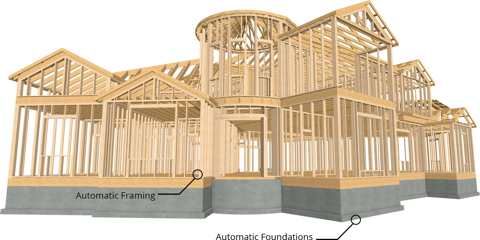 Automatic framing overview with an automatic foundation.