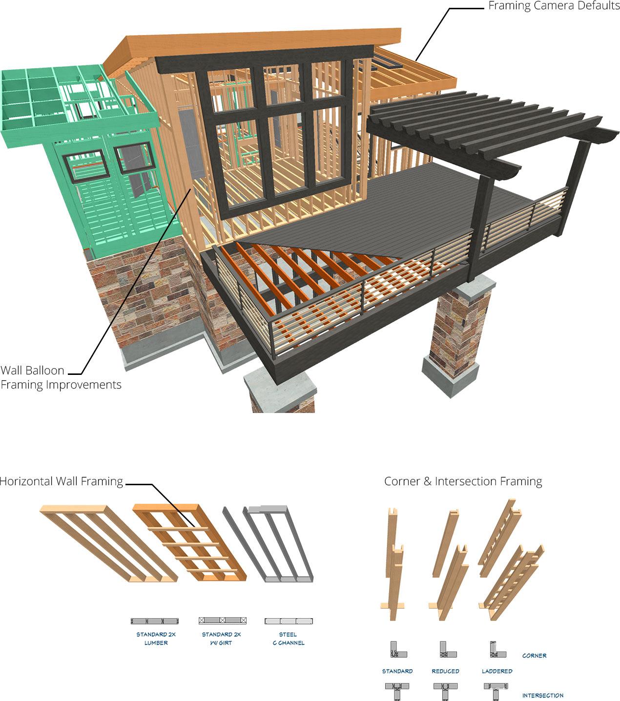 家庭设计师房子框架新功能